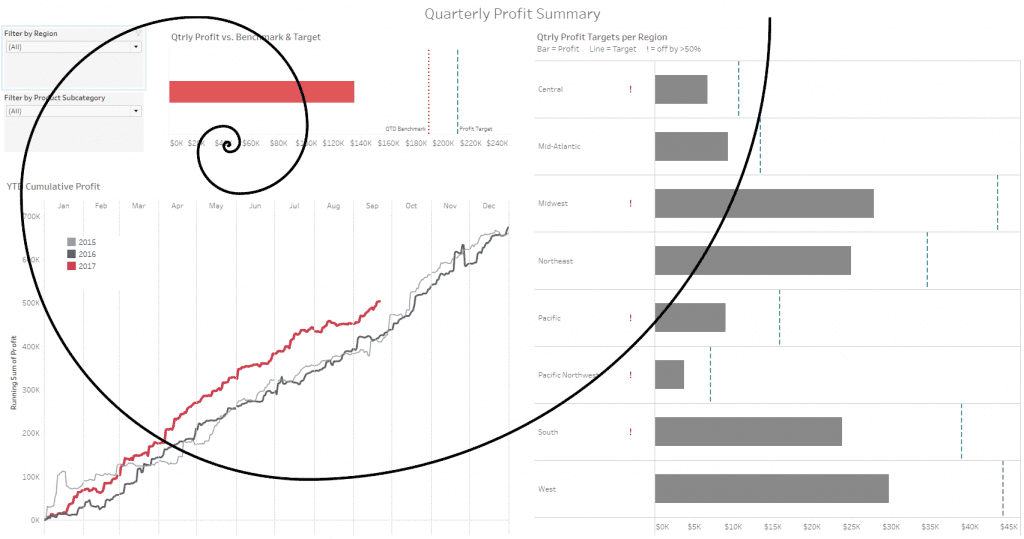 Simple Tableau Dashboard Examples