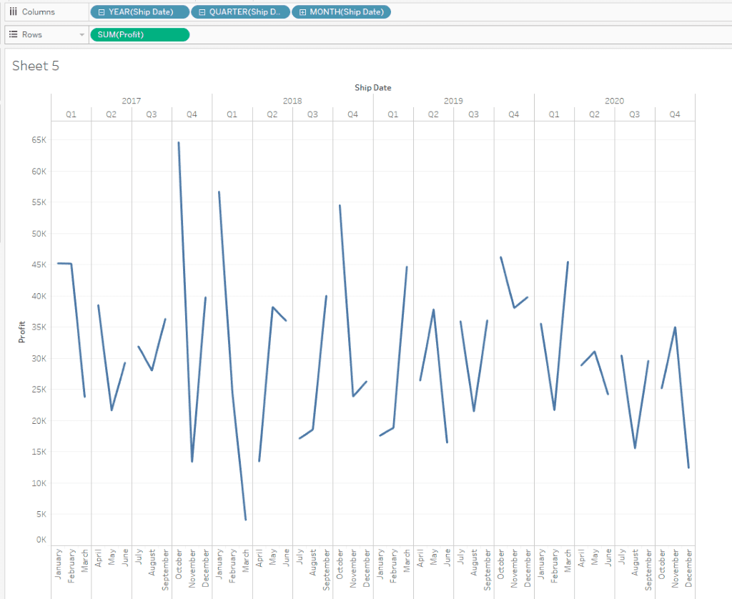 What is Discrete and Continuous in Tableau